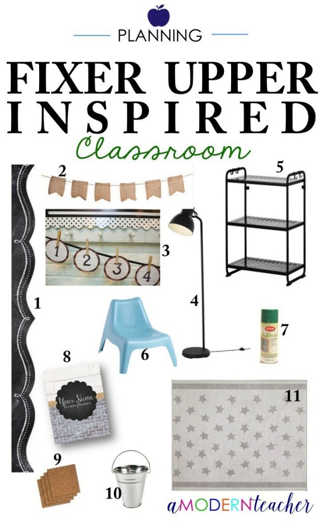 Planning ideas for creating the perfect farmhouse inspired classroom!