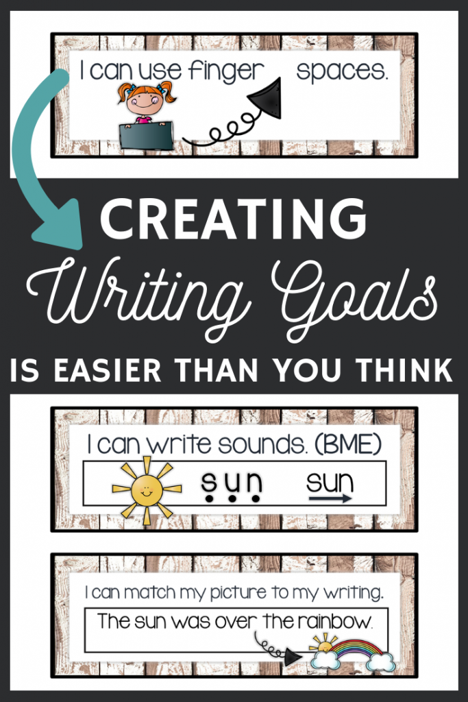 Creating writings goals to practice grammar and conventions. Put on a bulletin board or a poster for students to refer back to during Writer's workshop, Centers, morning work, or any other time of day in which they are writing.