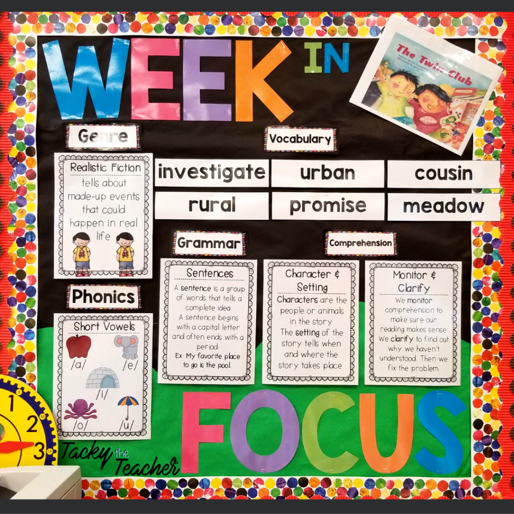 Focus wall for an Eric Carle classroom theme to practice reading, vocabulary, comprehension, genre, spelling, phonics, grammar and the story of the week.